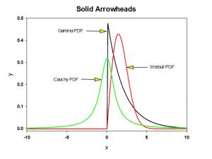 solidarrowhead